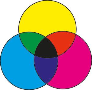 sintesi sottrattiva colori