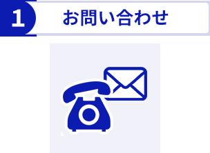 1.お問い合わせ