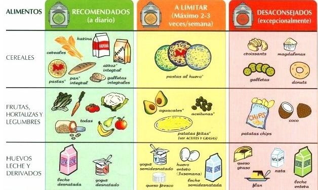 Alimentos perjudiciales para la diabetes