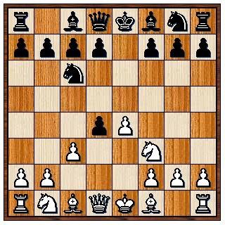 Gambit Ecossais 1.e4 e5 2.Cf3 Cc6 3.d4 exd4 3.c3