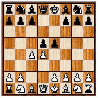 Gambit de Budapest 1.d4 d5 2.c4 e5