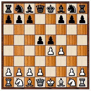 Contre gambit Falkbeer 1.e4 e5 2.f4 d5