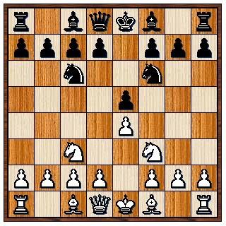 Partie des 4 cavaliers 1.e4 e5 2.Cf3 Cc6 3.Cc3 Cf6