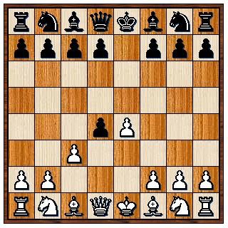 Gambit danois 1.e4 e5 2.d4 exd4 3.c3