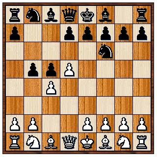Défense Benoni gambit Benko 1.d4 Cf6 1.c4 c5 3.d5 b5
