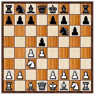 Défense Indienne Grünfeld 1.d4 Cf6 2.c4 g6 3.Cc3 d5