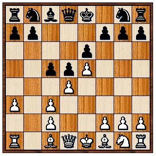Défense Française Winaver 1.e4 e6 2.d4 d5 3.Cc3 Fb4 4.e5 c5 5.a3 Fxc3+ 6.bxc3