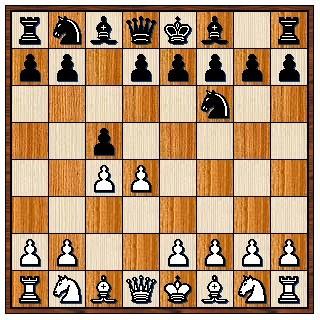 Défense Benoni 1.d4 Cf6 2.c4 c5