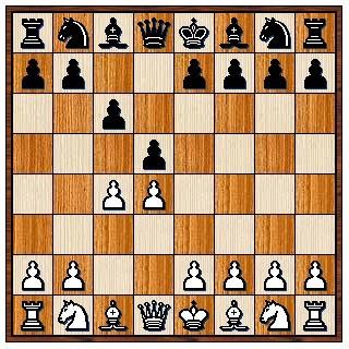 Gambit Dame défense Slave 1.d4 d5 2.c4 c6
