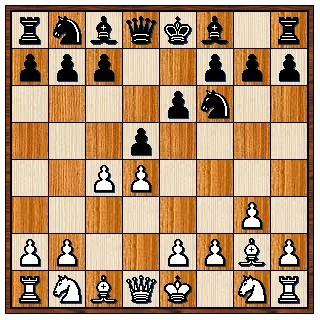 Début Catalan 1.d4 Cf6 2.c4 e6 3.g3 d5 4.Fg2