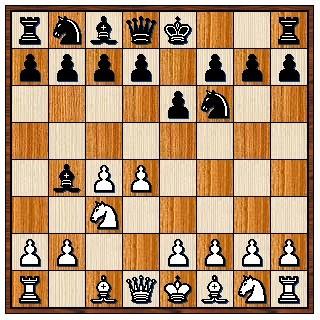 Défense Nimzo-Indienne 1.d4 Cf6 2.c4 e6 3.Cc3 Fb4
