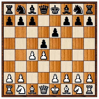 Gambit Dame défense Orthodoxe 1.d4 d5 2.c4 e6