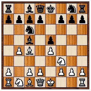 Partie Italienne Gambit Evans 1.e4 e5 2.Cf3 Cc6 3.Fc4 Fc5 4.b4