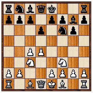 Défense Est-Indienne 1.d4 Cf6 2.c4 g6 3.Cc3 Fg7 3.Cf3 d6