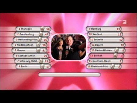 Matthias Milberg beim Pro7 Bundesvision Song Contest