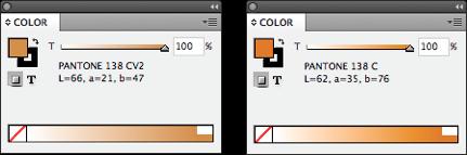 Fig. 5 Diferentes valores digitales en el mismo color Pantone