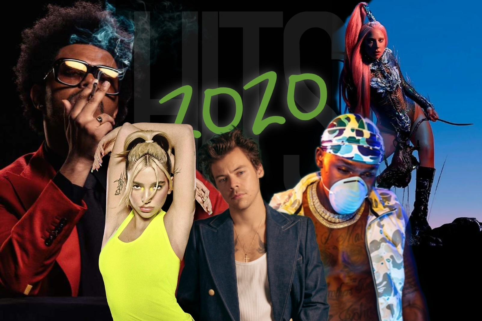 Best of 2020 - Meine TOP 10