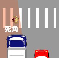 隣の車の死角
