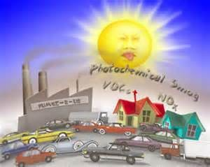 Volatile Organic Compounds and Smog