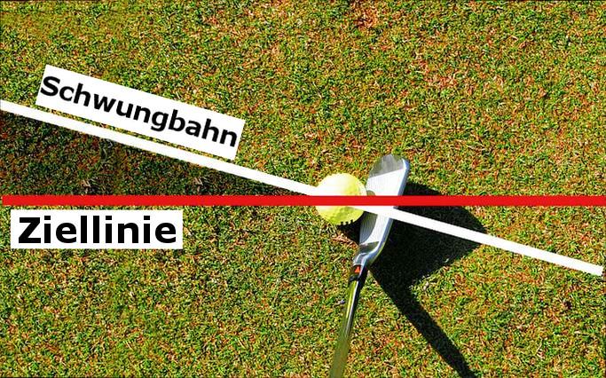 Für einen Draw muss die Schlagfläche im Verhältnis zur Schwungbahn geschlossen sein. Über dieses Verhältnis können Sie die Ausprägung der Kurve beeinflussen - © Patrick Klemm