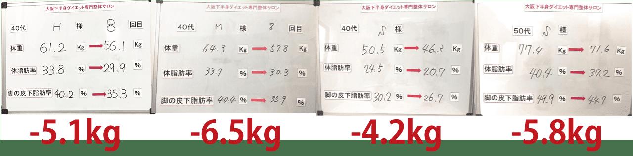 大阪下半身ダイエット専門整体サロンのお客様のダイエットの一例