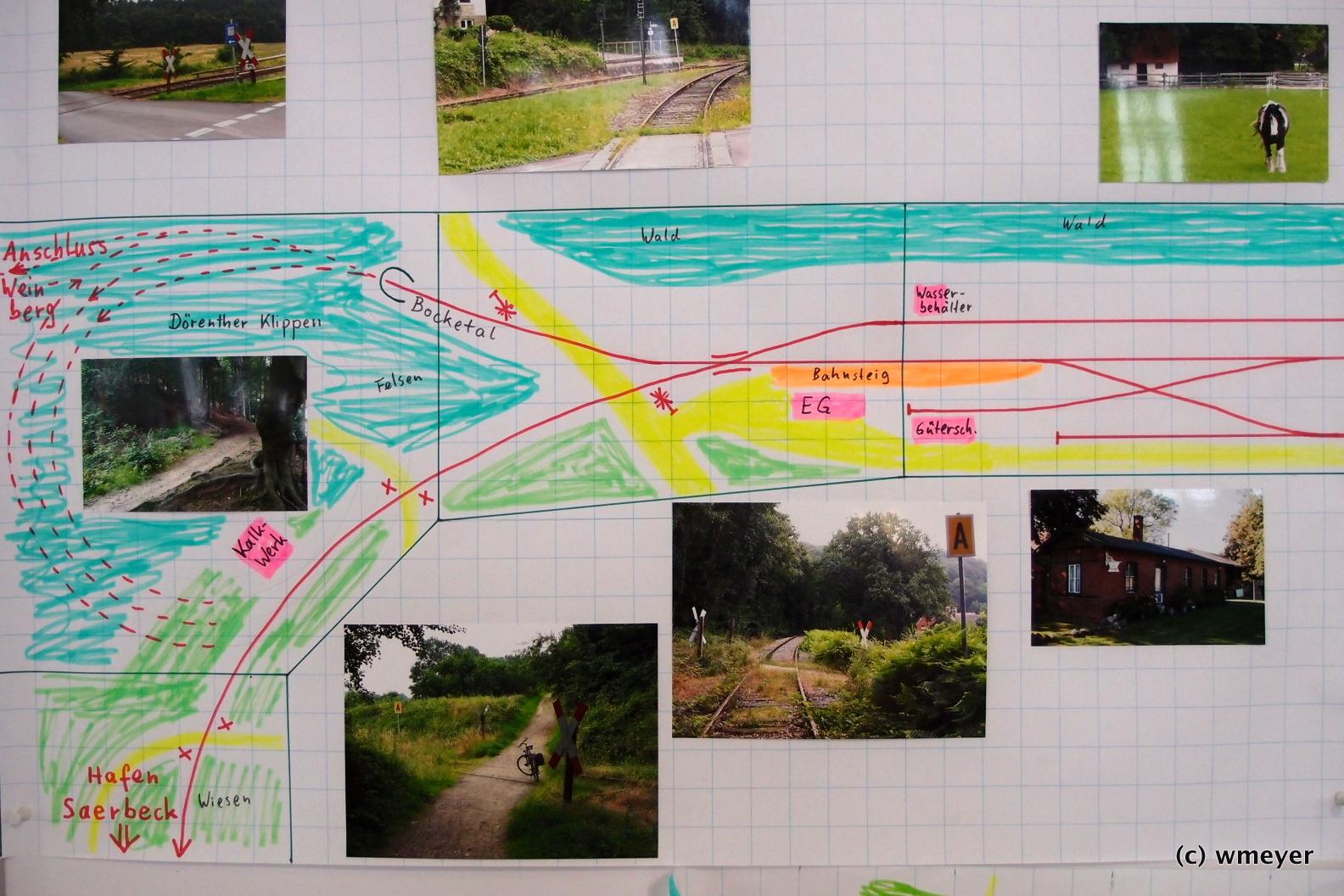 Die ersten Planungen für eine Modellbahn nach Vorbild