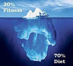 balance 30/70 ejercicio dieta online