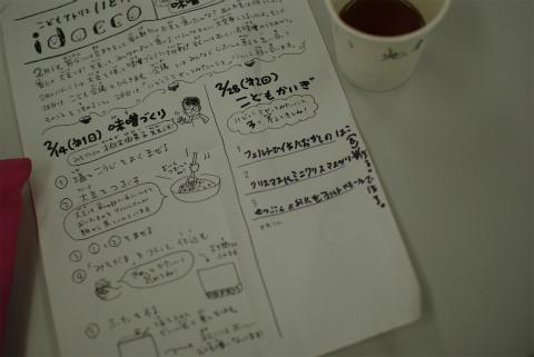 Niccoさんもリハルさんも初めての試みに、ちょっと勉強しました。 みんなもアイデアを考えて来てくれたり・・・