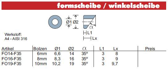 Formscheibe 35°