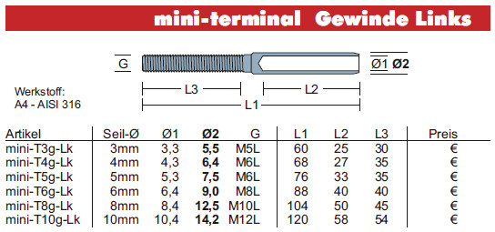 Mini Gewinde-Terminal / Links