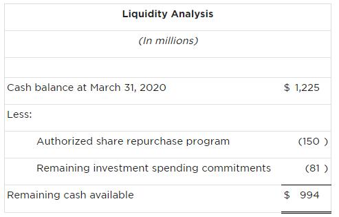 Verbleibende Cash Mittel von EPR Properties Aktie REIT kaufenswert