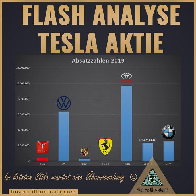 Tesla Aktie im Vergleich zu VW, Porsche, Ferrari, Toyota, Daimler und BMW