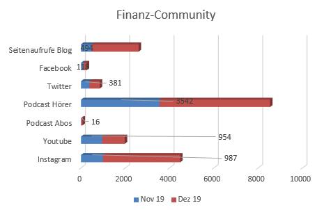 Media Statistik