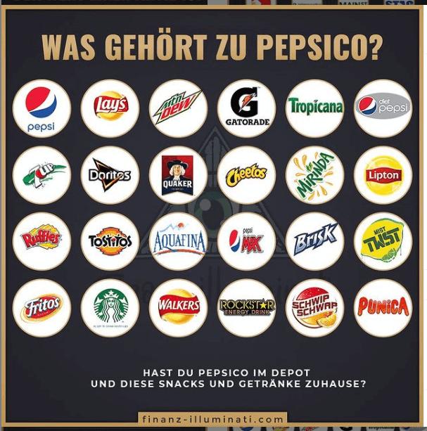 Diese Marken gehören zum Pepsi Konzern