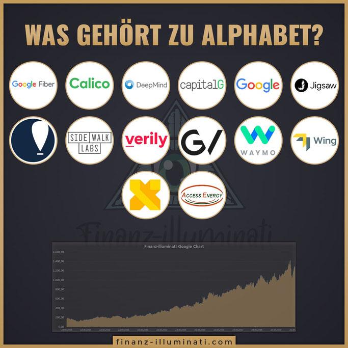 Welche Firmen gehören zu Alphabet? Google, YouTube, Calico, Jigsaw, Wing, Waymo, verily