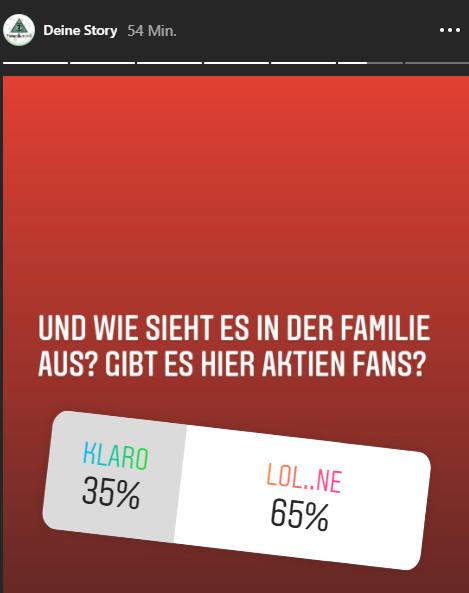 Sprechen Deutsche mit ihrer Familie über Aktien und Investitionen?