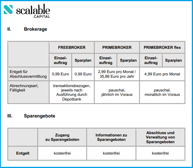 Screenshot der Gebühren beim Scalable Broker