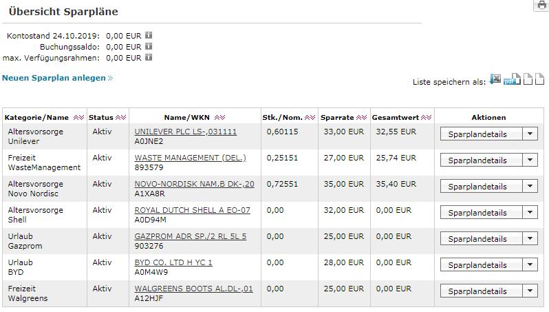 Consorsbank Depot - Sparpläne auf Aktien bei Depoteröffnung