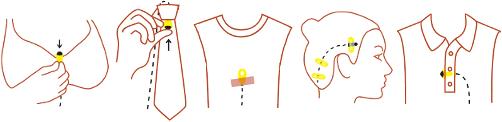 HIDE-A-MIC Ansteckmikrofon Lavalier Montage Befestigung verstecken unsichtbar geräuscharm rascheln BH Kravatte Haar Kopf T-Shirt Hemd
