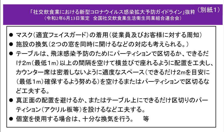 「社交飲食業における新型コロナウイルス感染拡大予防ガイドライン」抜粋