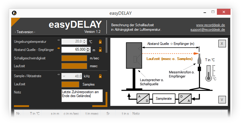 easyDELAY Version 1.2 - extendedMode