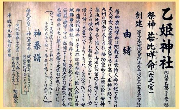 乙姫神社の由緒