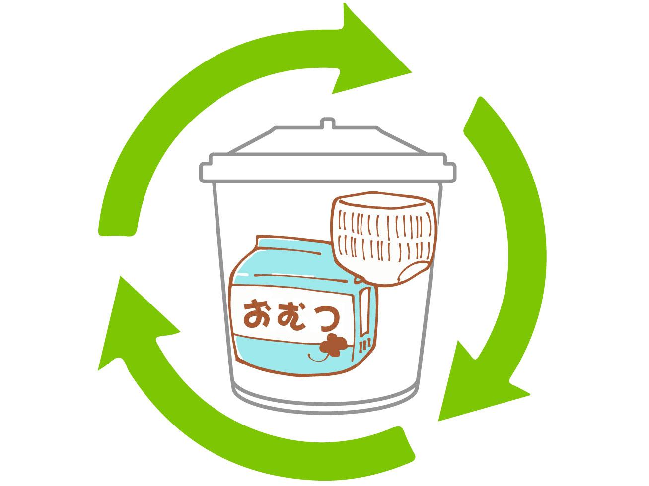 使用済みのおむつ(吸収性衛生用品)もリサイクル!
