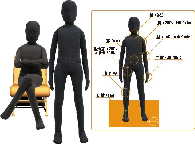 製品評価用子どもダミー人形。日本人の子どもの標準体型を再現し、製品開発、耐久性実験に活用できます。