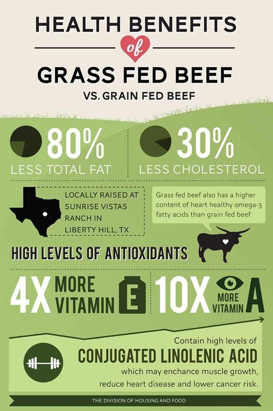 bénéfices de la viande à l'herbe sur notre santé ferme biologique de la Millanchère