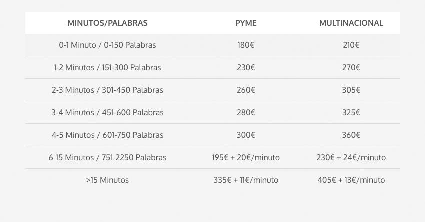 LOCUCIÓN VÍDEOS INTERNET /VÍDEOS EMPRESA