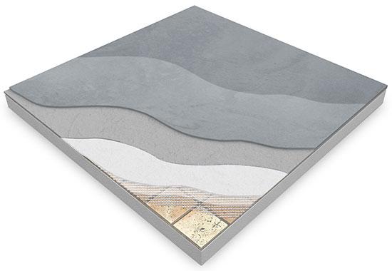 Scale Cremona