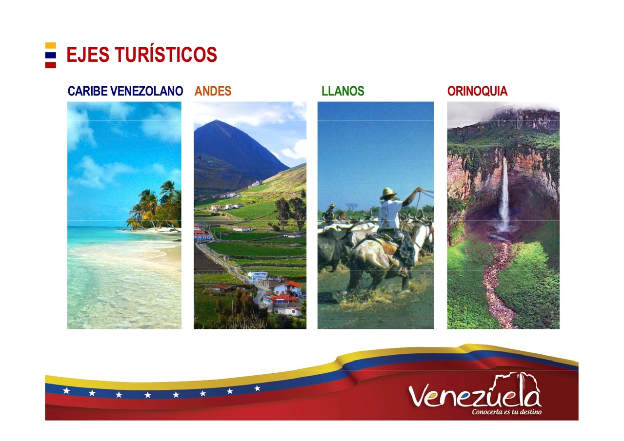 Turismo en Venezuela: Ejes Turísticos