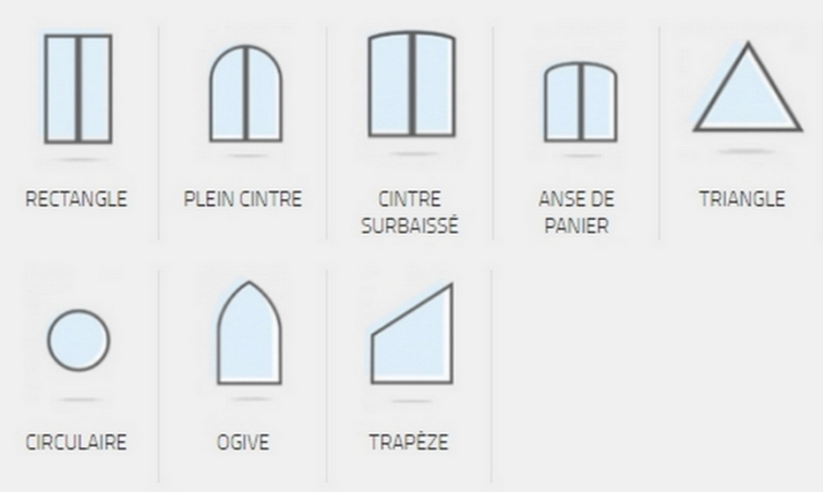 Forme des fenêtres