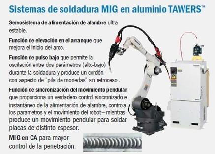 Soldadura MIG en aluminio TAWERS